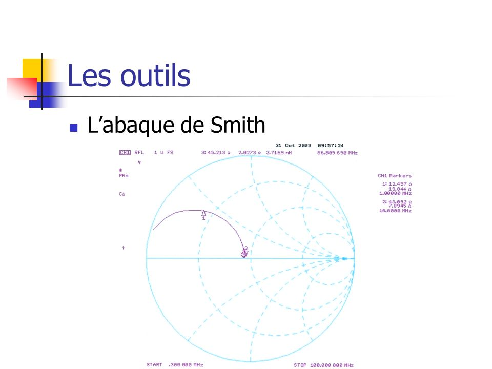 Les outils Labaque de Smith