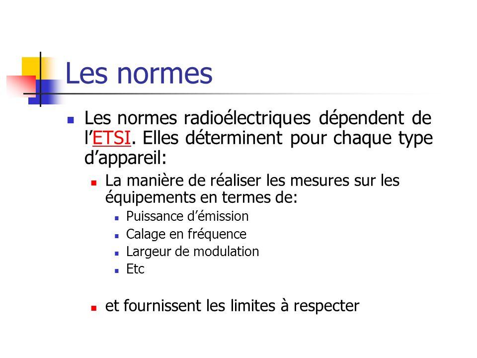 Les normes Les normes radioélectriques dépendent de lETSI. Elles déterminent pour chaque type dappareil:ETSI La manière de réaliser les mesures sur le