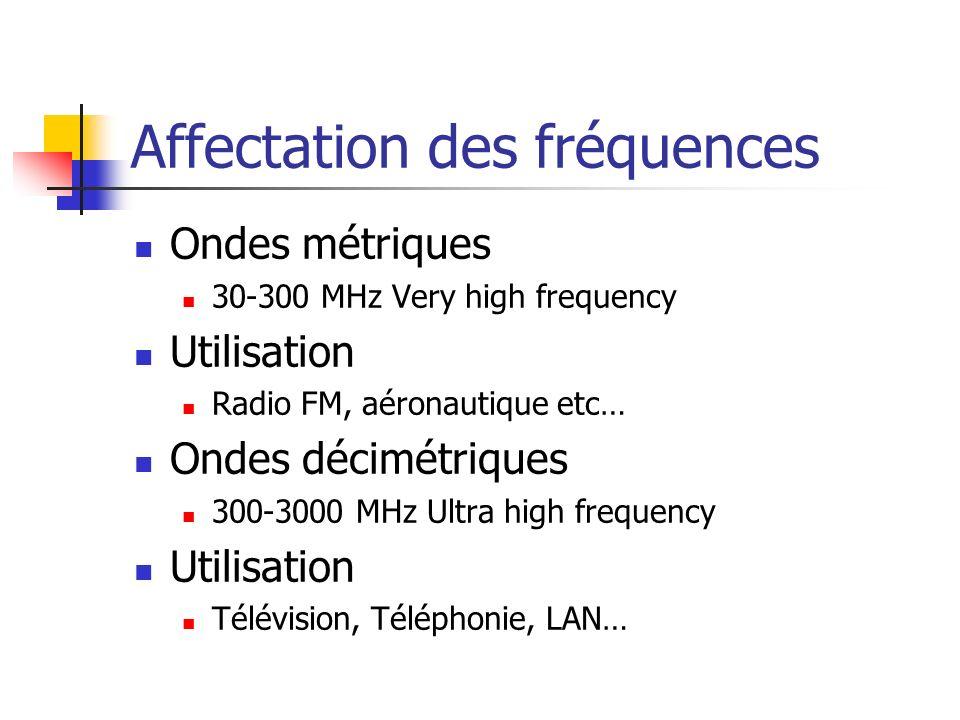 Affectation des fréquences Ondes métriques 30-300 MHz Very high frequency Utilisation Radio FM, aéronautique etc… Ondes décimétriques 300-3000 MHz Ult