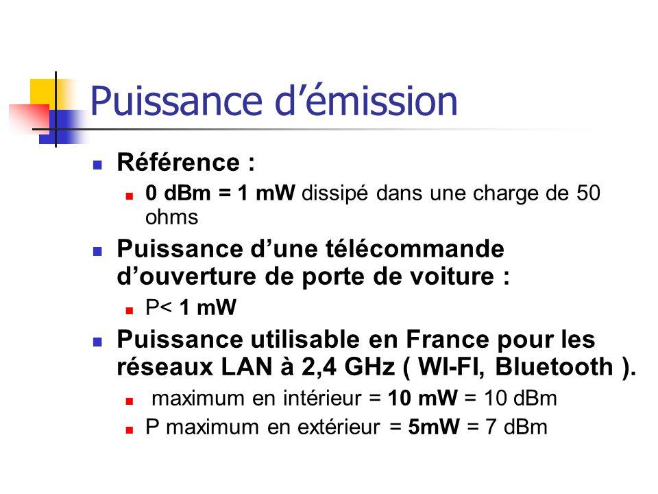 Puissance démission Puissance dun téléphone portable DECT P = 200 mW = 23 dBm Puissance dun téléphone cellulaire P= 2 W = 33 dBm Puissance de lémetteur de France Inter P= 2 MW = 93 dBm