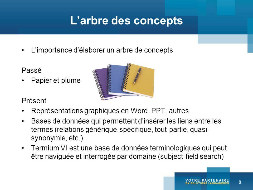 8 Larbre des concepts Limportance délaborer un arbre de concepts Passé Papier et plume Présent Représentations graphiques en Word, PPT, autres Bases d