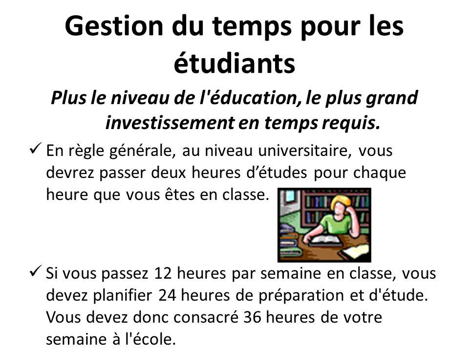 Gestion du temps pour les étudiants Plus le niveau de l'éducation, le plus grand investissement en temps requis. En règle générale, au niveau universi