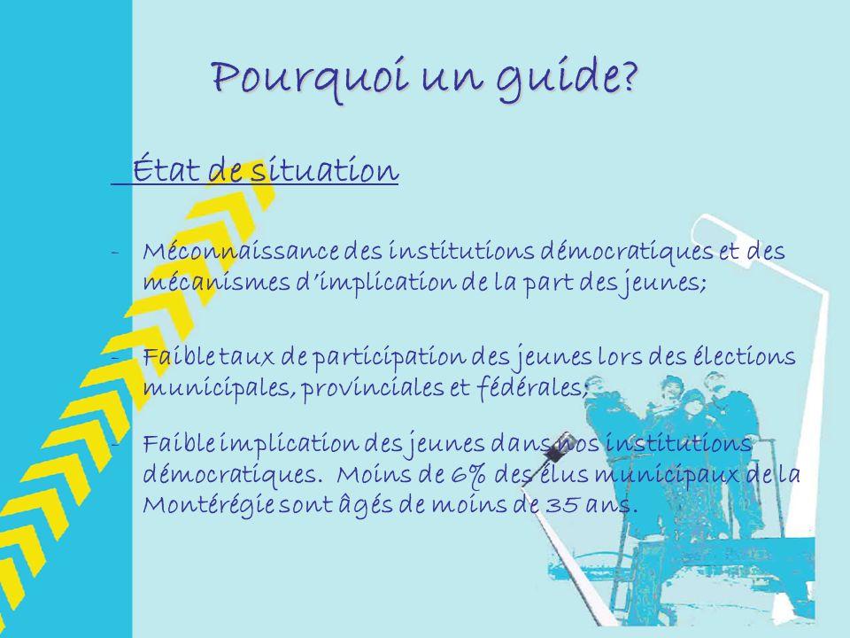 Contenu du guide Objectifs de la section Habiletés à développer chez les jeunes Discussion sur des concepts liés au thème de la section Matériel requis pour lactivitéDéroulement de lactivitéRétroaction