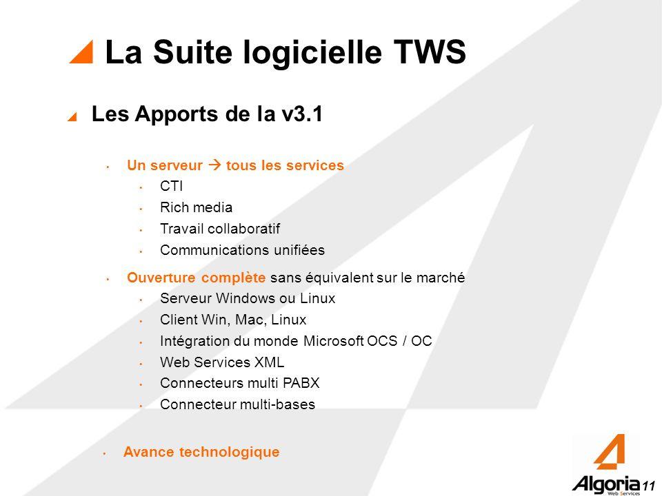 11 La Suite logicielle TWS Les Apports de la v3.1 Ouverture complète sans équivalent sur le marché Serveur Windows ou Linux Client Win, Mac, Linux Int