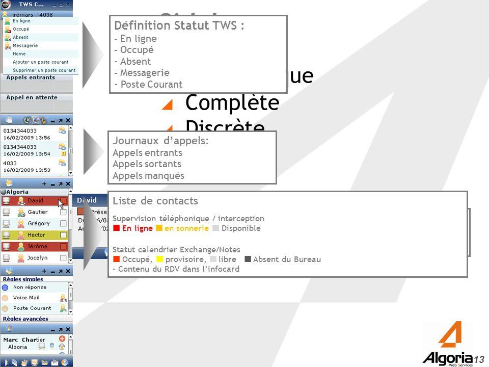 13 Accès direct travail collaboratif : - Chat, conf audio - Conf vidéo, partage dapplications Ergonomique Complète Discrète Sidebar Définition Statut