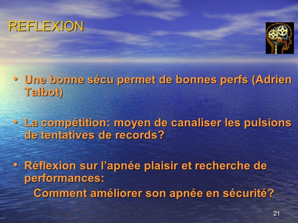 21 REFLEXION Une bonne sécu permet de bonnes perfs (Adrien Talbot) Une bonne sécu permet de bonnes perfs (Adrien Talbot) La compétition: moyen de cana