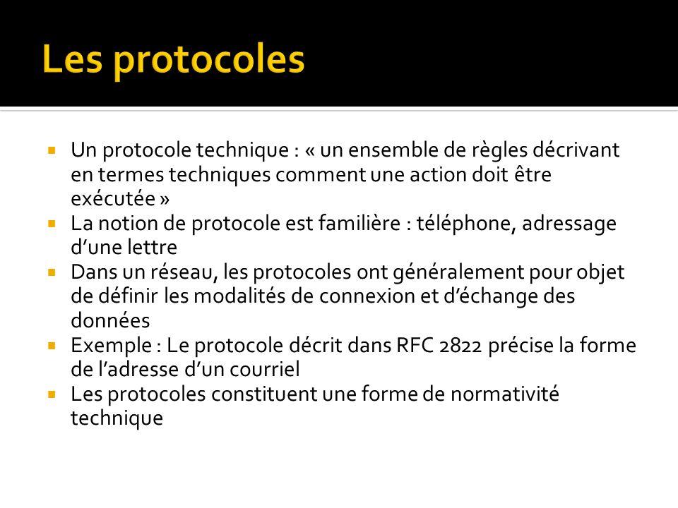 Un protocole technique : « un ensemble de règles décrivant en termes techniques comment une action doit être exécutée » La notion de protocole est familière : téléphone, adressage dune lettre Dans un réseau, les protocoles ont généralement pour objet de définir les modalités de connexion et déchange des données Exemple : Le protocole décrit dans RFC 2822 précise la forme de ladresse dun courriel Les protocoles constituent une forme de normativité technique