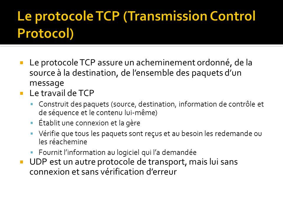 Le protocole TCP assure un acheminement ordonné, de la source à la destination, de lensemble des paquets dun message Le travail de TCP Construit des paquets (source, destination, information de contrôle et de séquence et le contenu lui-même) Établit une connexion et la gère Vérifie que tous les paquets sont reçus et au besoin les redemande ou les réachemine Fournit linformation au logiciel qui la demandée UDP est un autre protocole de transport, mais lui sans connexion et sans vérification derreur