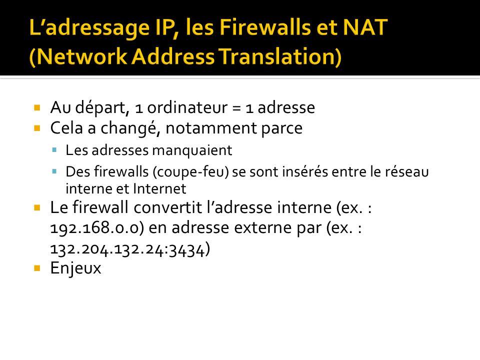 Au départ, 1 ordinateur = 1 adresse Cela a changé, notamment parce Les adresses manquaient Des firewalls (coupe-feu) se sont insérés entre le réseau interne et Internet Le firewall convertit ladresse interne (ex.