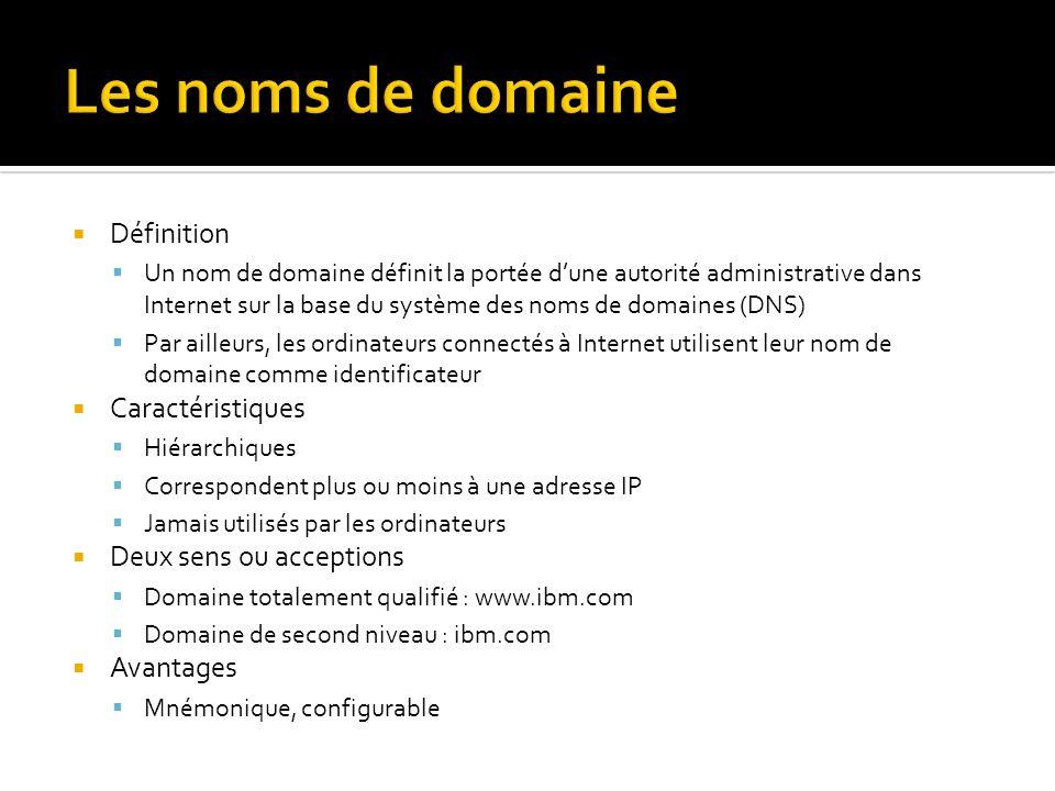 Définition Un nom de domaine définit la portée dune autorité administrative dans Internet sur la base du système des noms de domaines (DNS) Par ailleurs, les ordinateurs connectés à Internet utilisent leur nom de domaine comme identificateur Caractéristiques Hiérarchiques Correspondent plus ou moins à une adresse IP Jamais utilisés par les ordinateurs Deux sens ou acceptions Domaine totalement qualifié : www.ibm.com Domaine de second niveau : ibm.com Avantages Mnémonique, configurable
