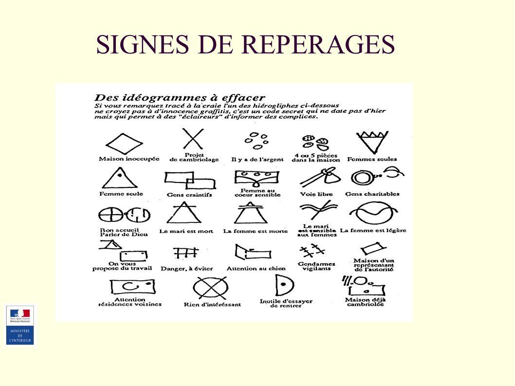 SIGNES DE REPERAGES