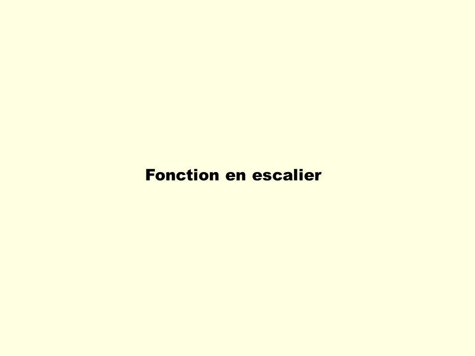 Les fonctions en escaliers sont des fonctions constantes par morceaux.