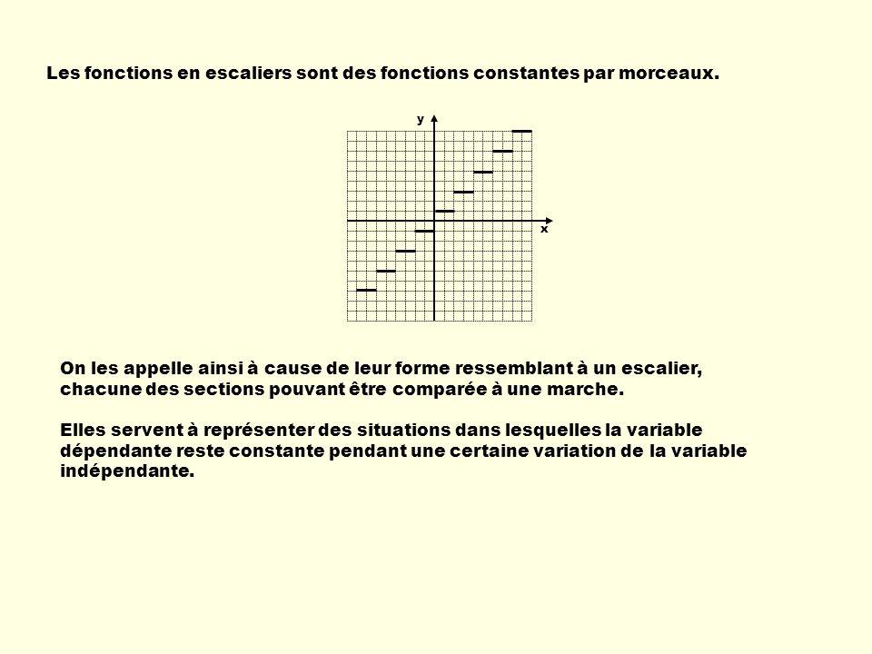 Les fonctions en escaliers sont des fonctions constantes par morceaux. Elles servent à représenter des situations dans lesquelles la variable dépendan