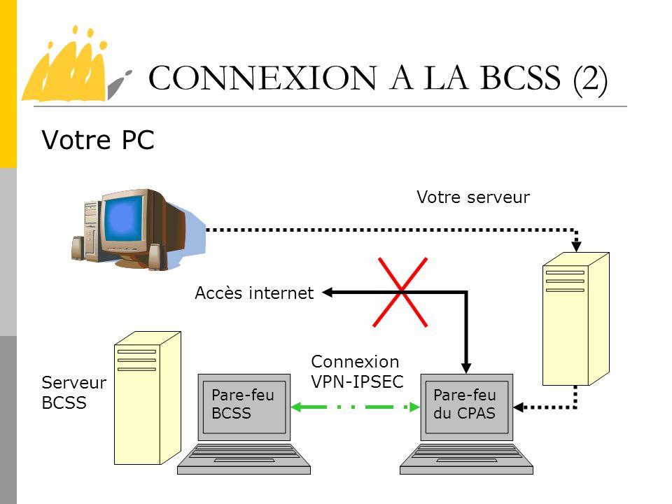 CONNEXION A LA BCSS (2) Votre PC Votre serveur Pare-feu du CPAS Pare-feu BCSS Serveur BCSS Connexion VPN-IPSEC Accès internet