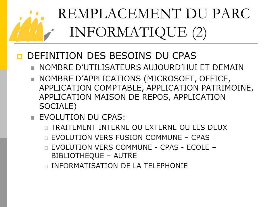REMPLACEMENT DU PARC INFORMATIQUE (2) DEFINITION DES BESOINS DU CPAS NOMBRE DUTILISATEURS AUJOURDHUI ET DEMAIN NOMBRE DAPPLICATIONS (MICROSOFT, OFFICE
