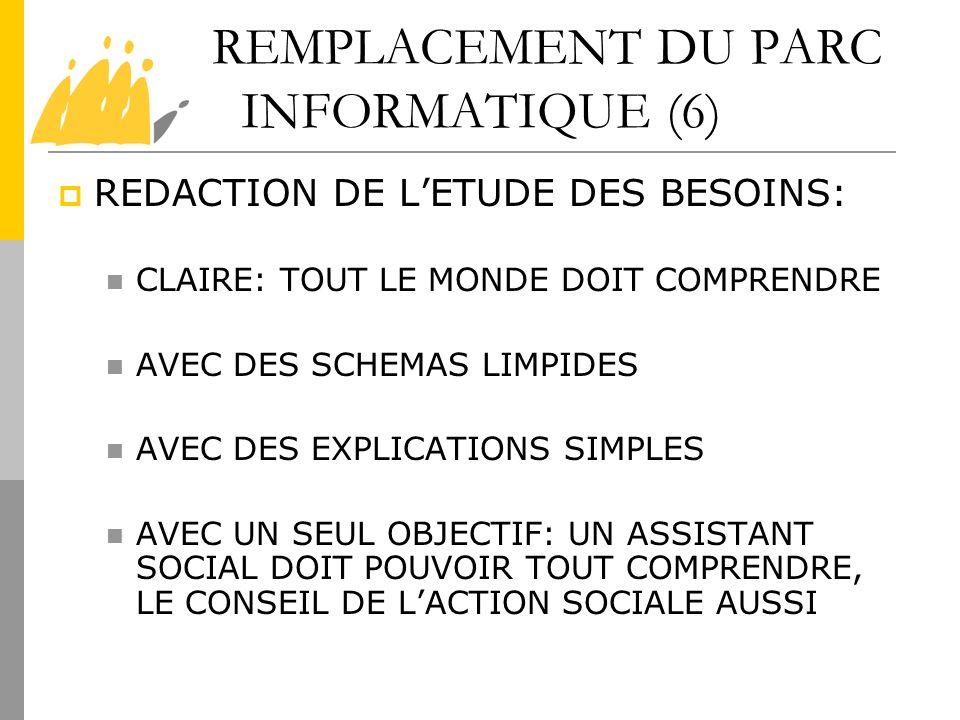 REMPLACEMENT DU PARC INFORMATIQUE (6) REDACTION DE LETUDE DES BESOINS: CLAIRE: TOUT LE MONDE DOIT COMPRENDRE AVEC DES SCHEMAS LIMPIDES AVEC DES EXPLIC