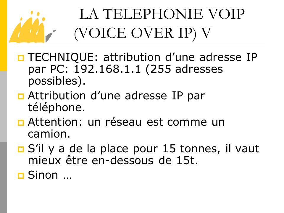 LA TELEPHONIE VOIP (VOICE OVER IP) V TECHNIQUE: attribution dune adresse IP par PC: 192.168.1.1 (255 adresses possibles). Attribution dune adresse IP