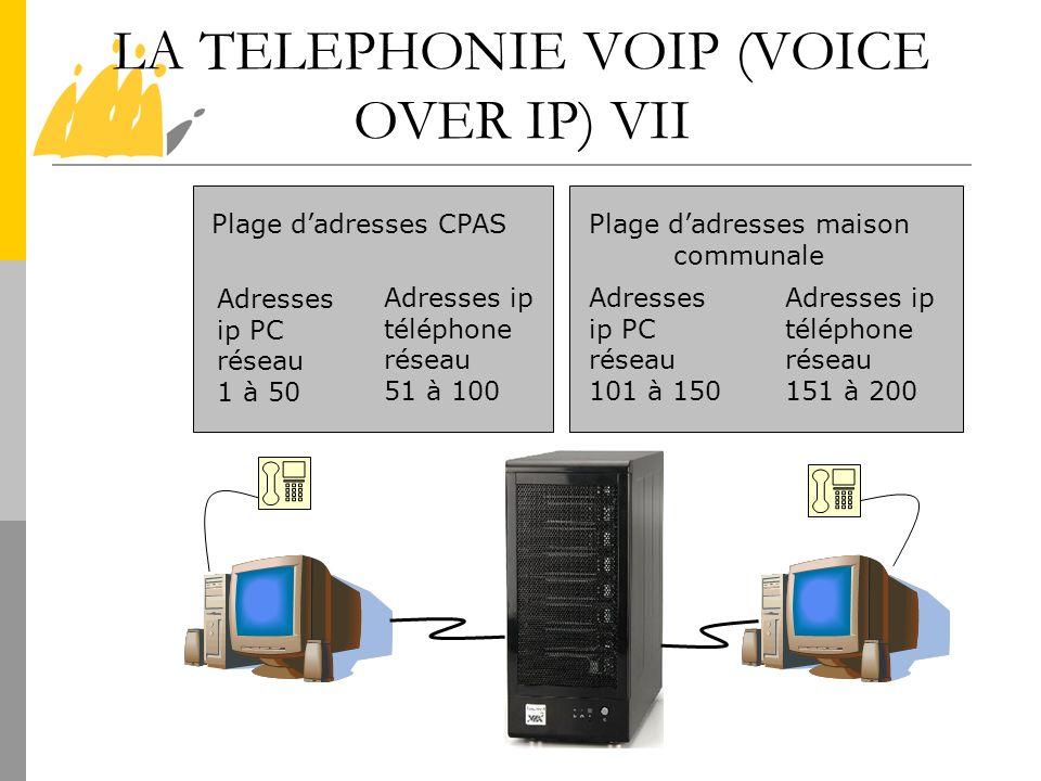 LA TELEPHONIE VOIP (VOICE OVER IP) VII Adresses ip PC réseau 1 à 50 Adresses ip téléphone réseau 51 à 100 Adresses ip PC réseau 101 à 150 Adresses ip