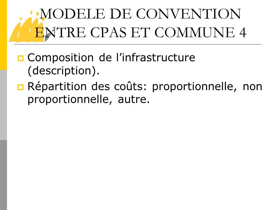MODELE DE CONVENTION ENTRE CPAS ET COMMUNE 4 Composition de linfrastructure (description). Répartition des coûts: proportionnelle, non proportionnelle
