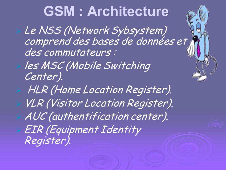 GSM : Architecture BSC : Contrôleur de station de base (Organe