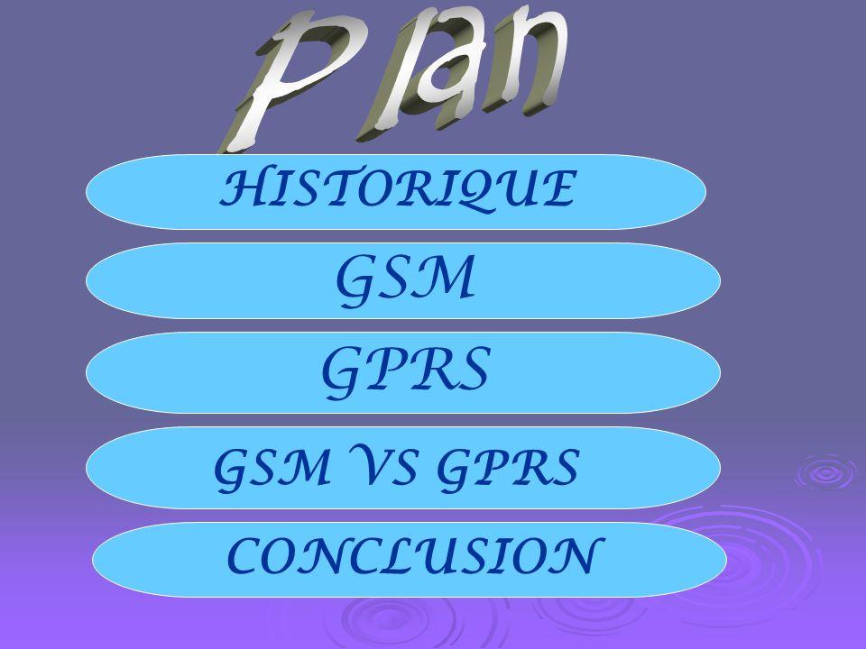 HISTORIQUE GSM GPRS GSM VS GPRS CONCLUSION
