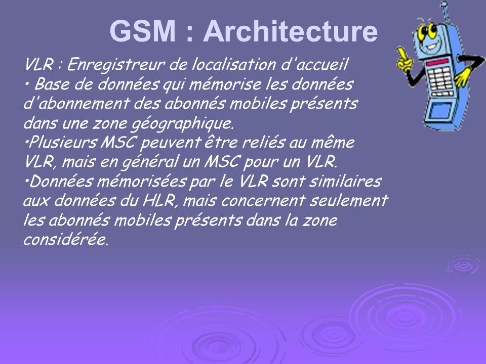 GSM : Architecture HLR : Enregistreur de localisation nominal Base de données qui gère les abonnés d'un réseau GSM donné. 1 - Il mémorise les caractér