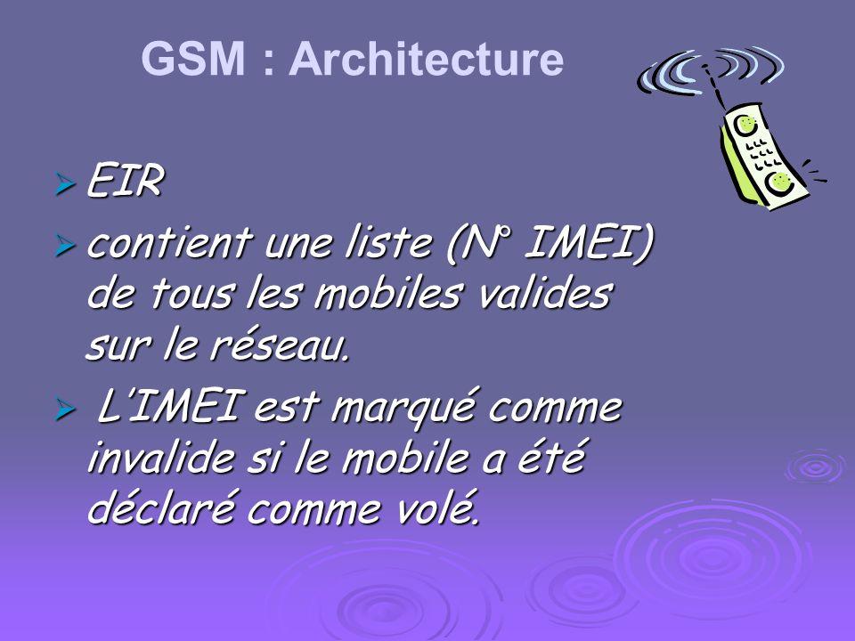 GSM : Architecture VLR : Enregistreur de localisation d'accueil Base de données qui mémorise les données d'abonnement des abonnés mobiles présents dan