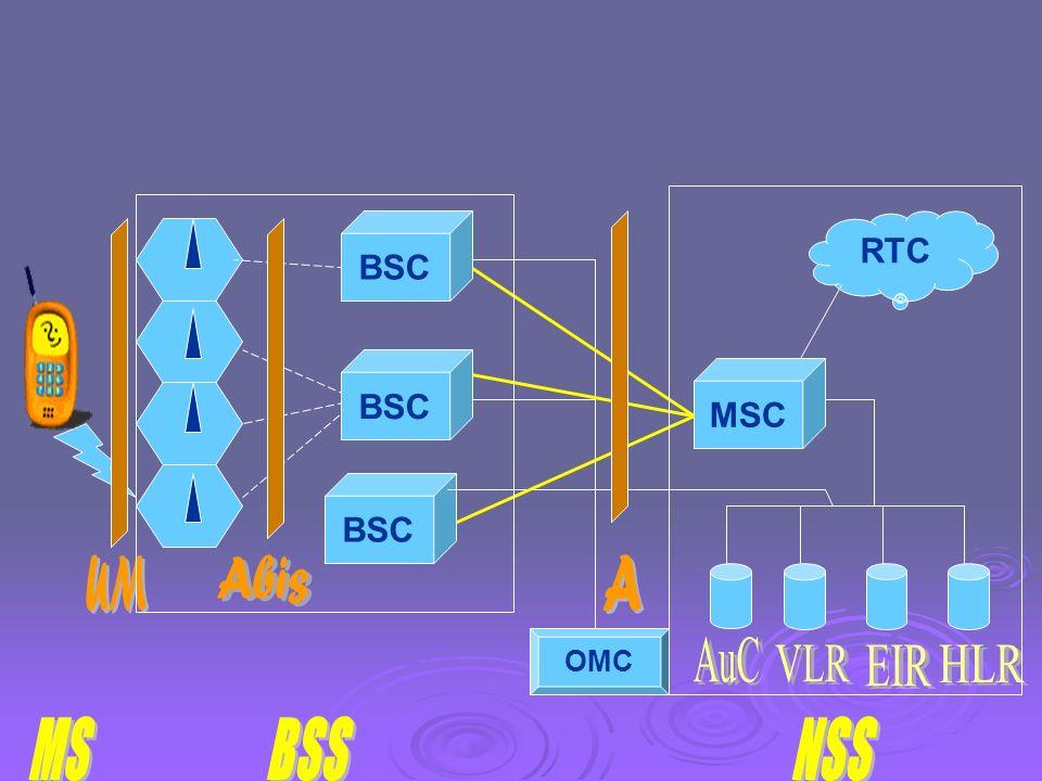 AUC est une base de protection qui contient une copie dune clé secrète, également contenue dans la carte SIM de chaque abonné.