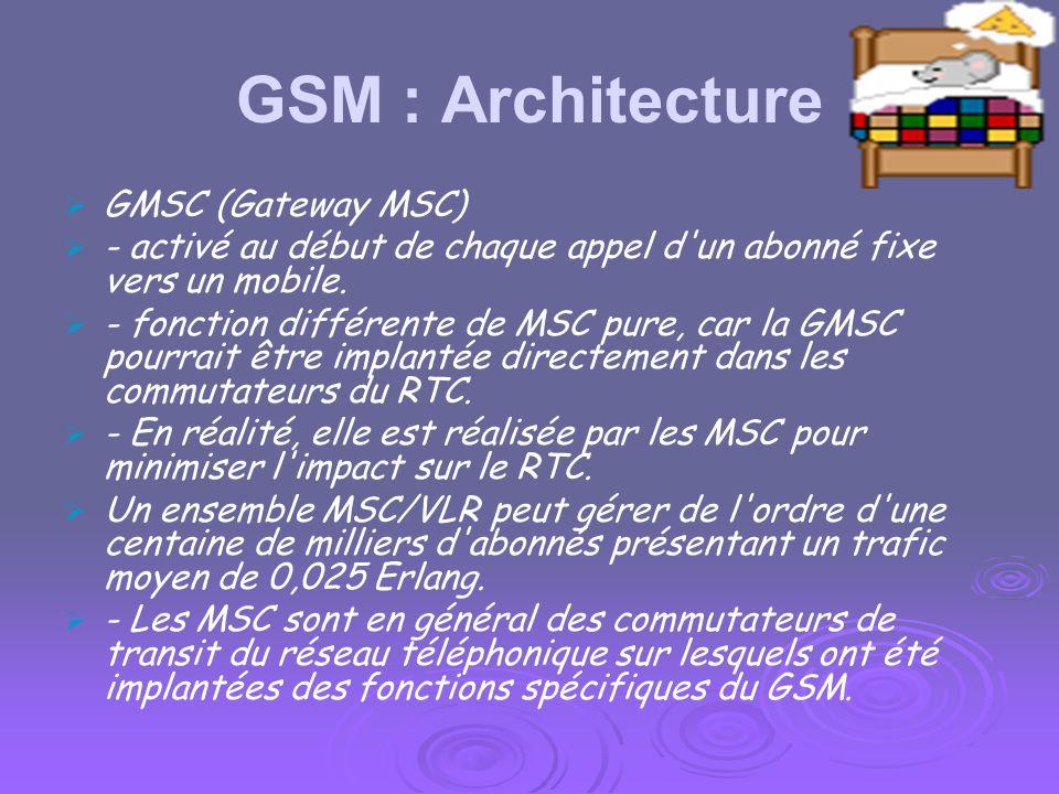 GSM : Identités Le système GSM utilise 4 types d'adressages liés à l'abonné : - l'IMSI n'est connu qu'à l'intérieur du réseau GSM. Cette identité doit