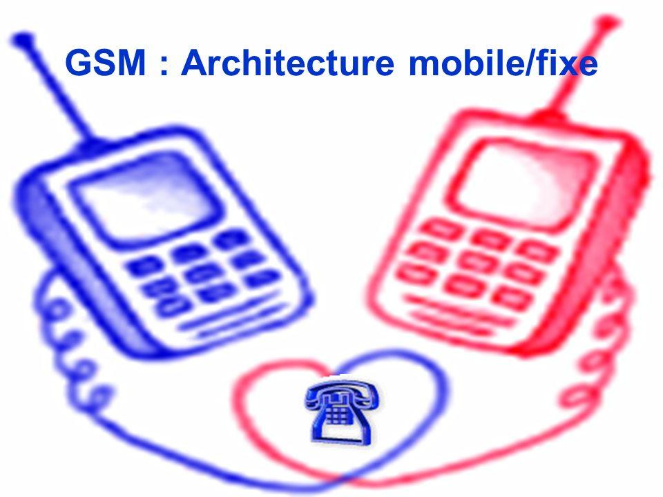 GSM : Architecture GMSC (Gateway MSC) - activé au début de chaque appel d'un abonné fixe vers un mobile. - fonction différente de MSC pure, car la GMS
