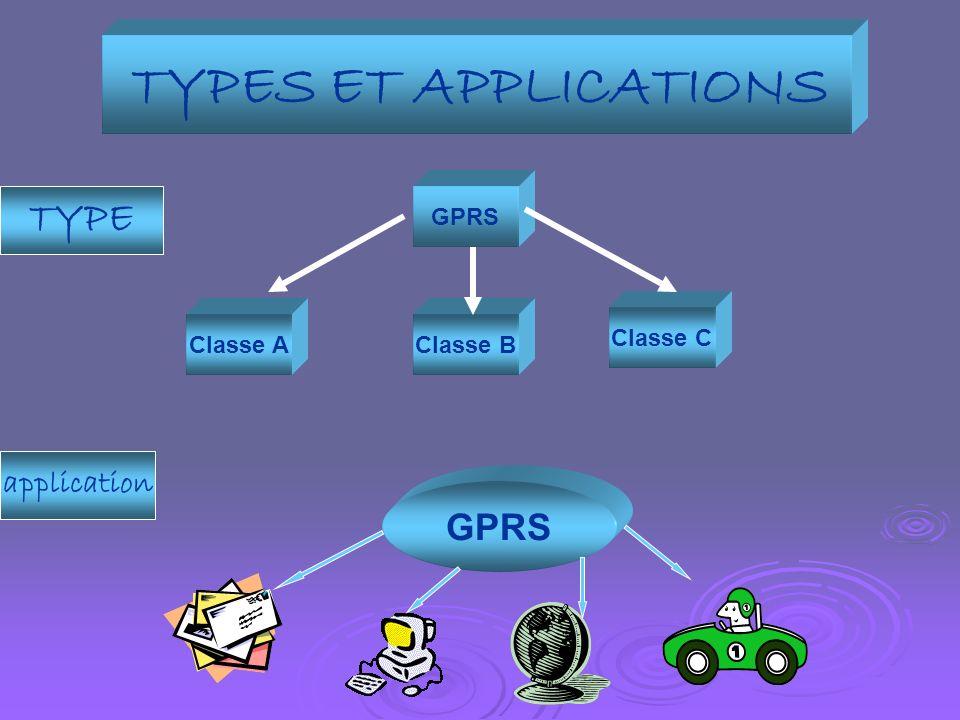STRUCTURE GPRS BTSBSC STRUCTURE GSM PSPDN PCUSNSGSNGGSN