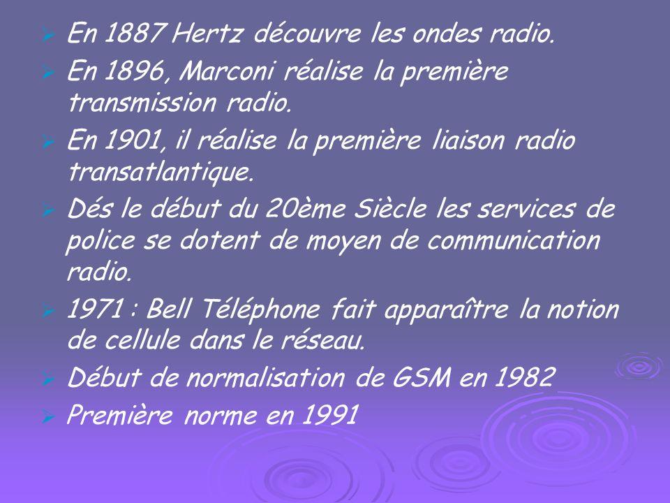 En 1887 Hertz découvre les ondes radio.En 1896, Marconi réalise la première transmission radio.
