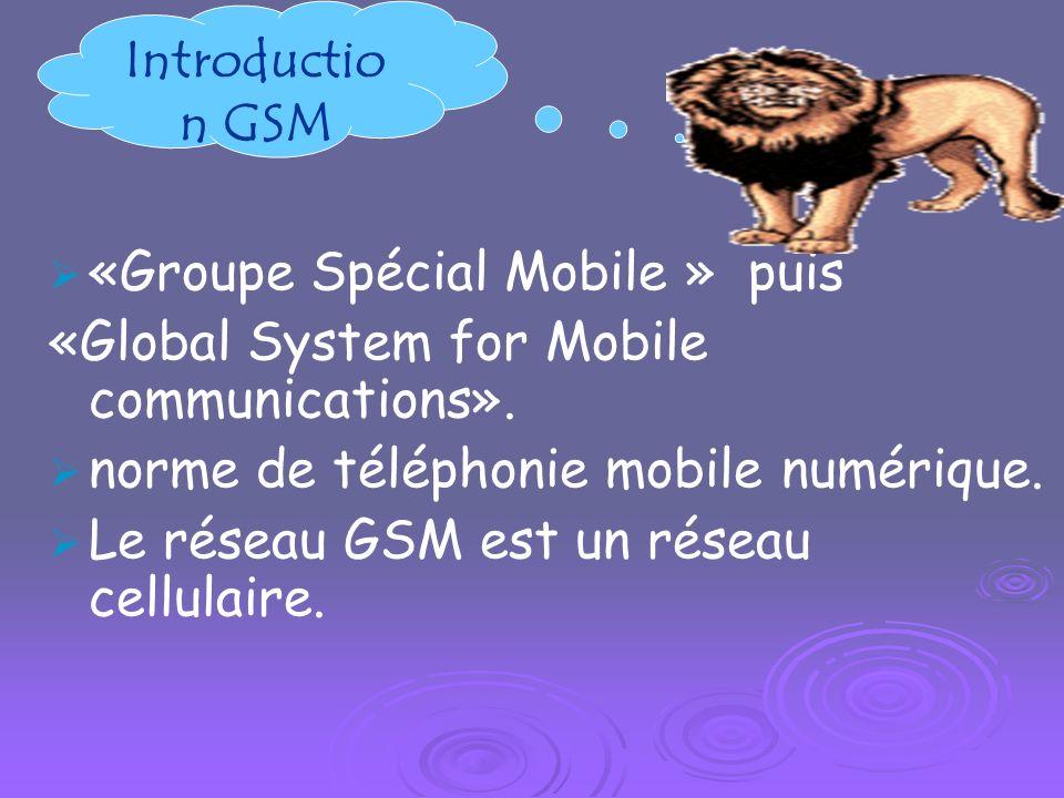 GSM : Architecture BSC : Contrôleur de station de base (Organe intelligent du BSS) - Commande l allocation des canaux.