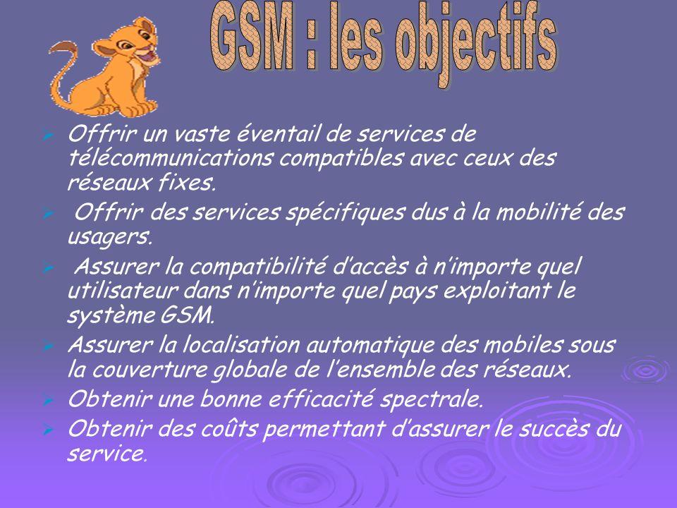 Offrir un vaste éventail de services de télécommunications compatibles avec ceux des réseaux fixes.