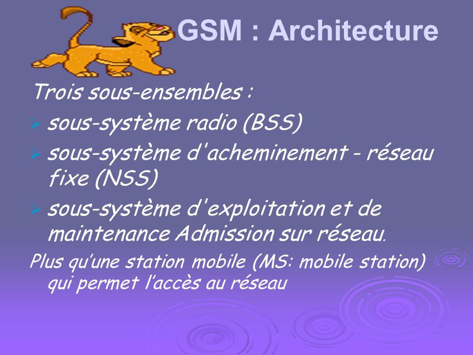 GSM : Architecture Trois sous-ensembles : sous-système radio (BSS) sous-système d acheminement - réseau fixe (NSS) sous-système d exploitation et de maintenance Admission sur réseau.