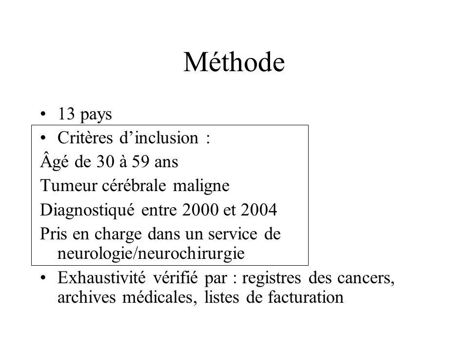 Méthode 13 pays Critères dinclusion : Âgé de 30 à 59 ans Tumeur cérébrale maligne Diagnostiqué entre 2000 et 2004 Pris en charge dans un service de neurologie/neurochirurgie Exhaustivité vérifié par : registres des cancers, archives médicales, listes de facturation