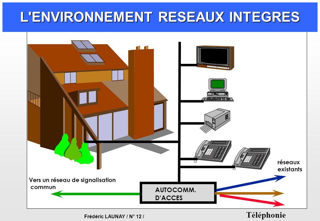 Frédéric LAUNAY / N° 12 / Téléphonie L'ENVIRONNEMENT RESEAUX INTEGRES AUTOCOMM. D'ACCES Vers un réseau de signalisation commun réseaux existants