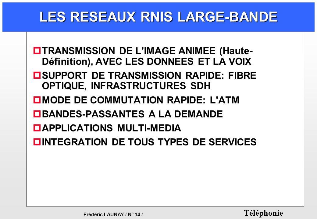Frédéric LAUNAY / N° 14 / Téléphonie LES RESEAUX RNIS LARGE-BANDE pTRANSMISSION DE L'IMAGE ANIMEE (Haute- Définition), AVEC LES DONNEES ET LA VOIX pSU