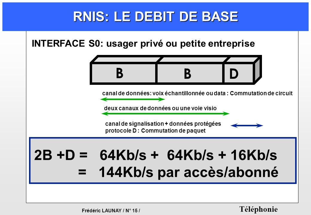 Frédéric LAUNAY / N° 15 / Téléphonie RNIS: LE DEBIT DE BASE B BD 2B +D = 64Kb/s + 64Kb/s + 16Kb/s = 144Kb/s par accès/abonné canal de données: voix éc