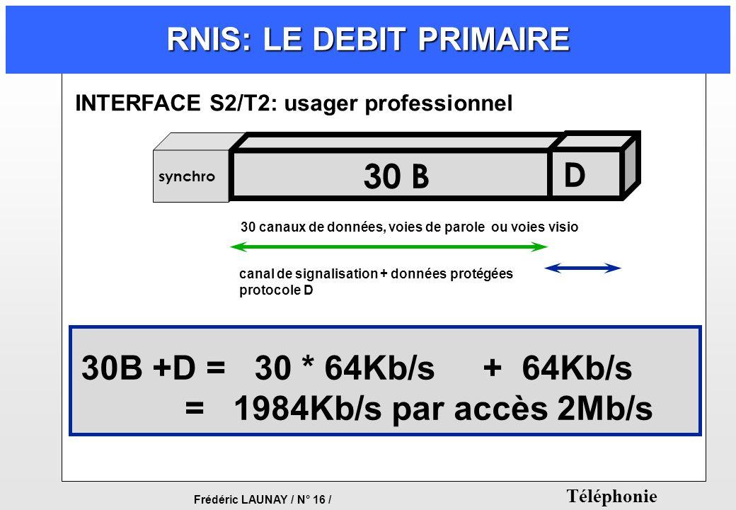 Frédéric LAUNAY / N° 16 / Téléphonie RNIS: LE DEBIT PRIMAIRE 30 B D 30B +D = 30 * 64Kb/s + 64Kb/s = 1984Kb/s par accès 2Mb/s 30 canaux de données, voi