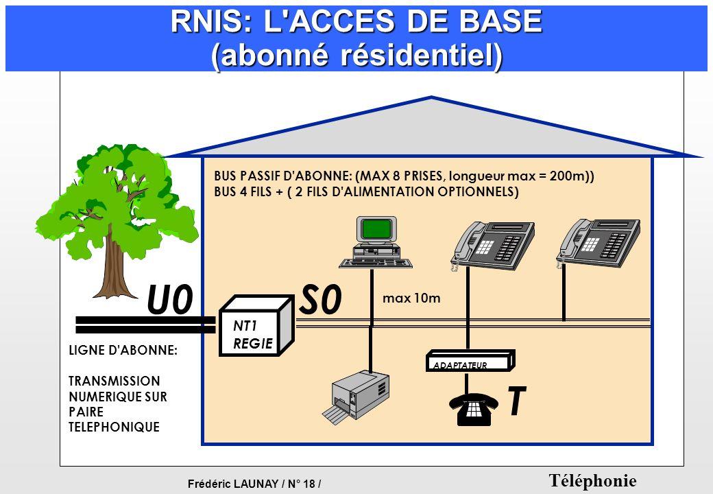Frédéric LAUNAY / N° 18 / Téléphonie RNIS: L'ACCES DE BASE (abonné résidentiel) U0S0 T NT1 REGIE ADAPTATEUR BUS PASSIF D'ABONNE: (MAX 8 PRISES, longue