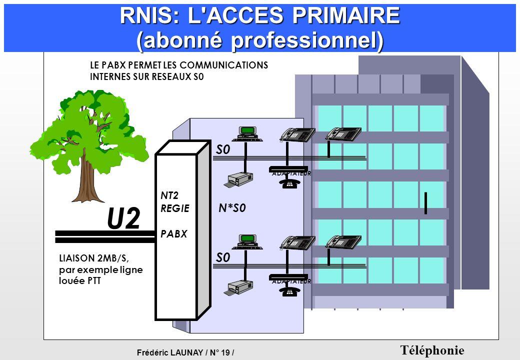 Frédéric LAUNAY / N° 19 / Téléphonie LE PABX PERMET LES COMMUNICATIONS INTERNES SUR RESEAUX S0 RNIS: L'ACCES PRIMAIRE (abonné professionnel) U2 LIAISO