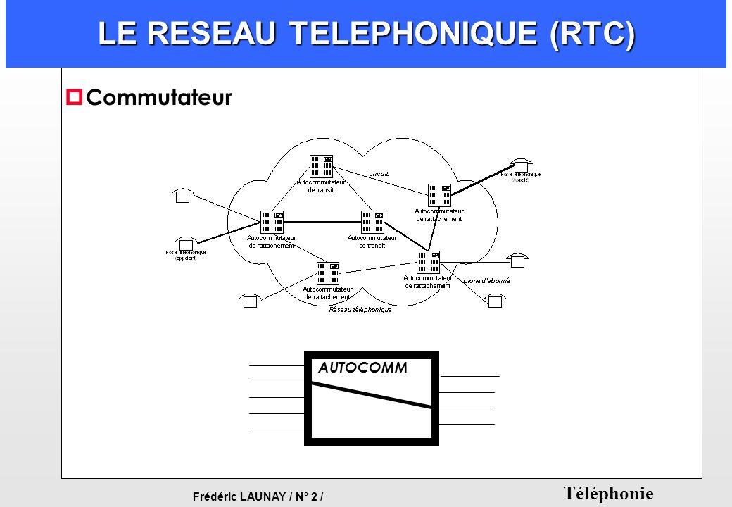 Frédéric LAUNAY / N° 2 / Téléphonie p Commutateur LE RESEAU TELEPHONIQUE (RTC) AUTOCOMM