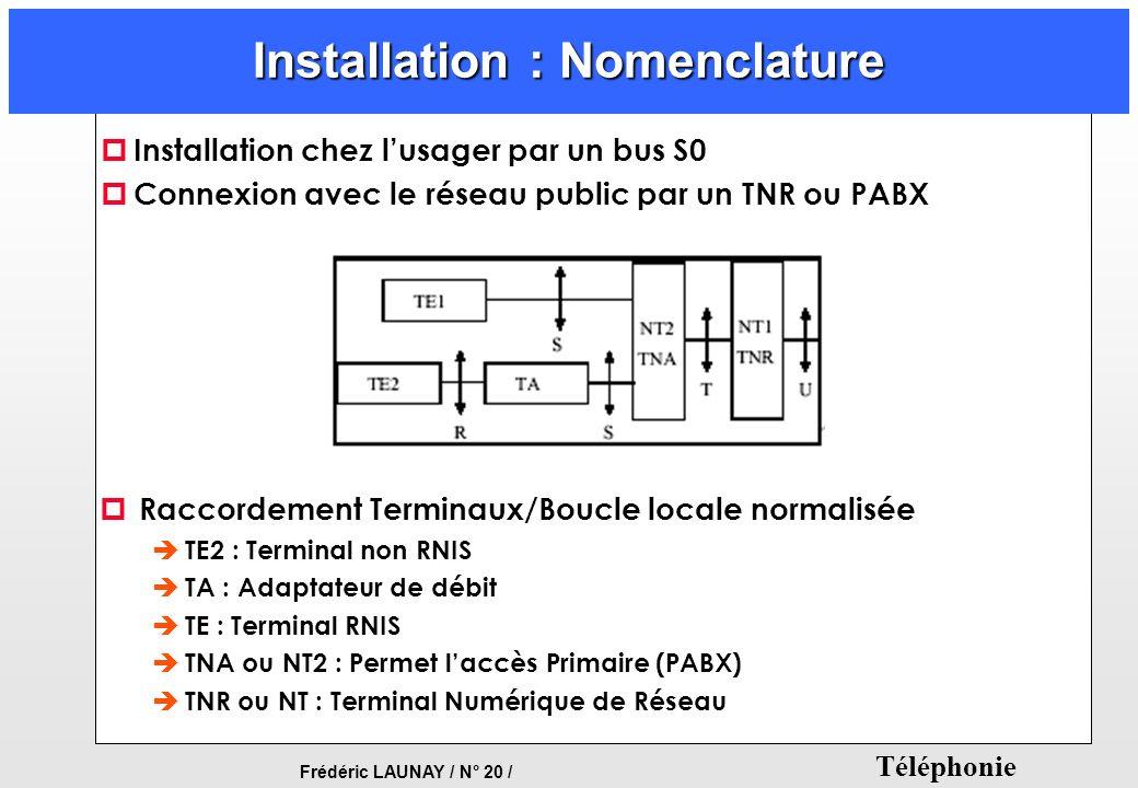 Frédéric LAUNAY / N° 20 / Téléphonie Installation : Nomenclature p Installation chez lusager par un bus S0 p Connexion avec le réseau public par un TN