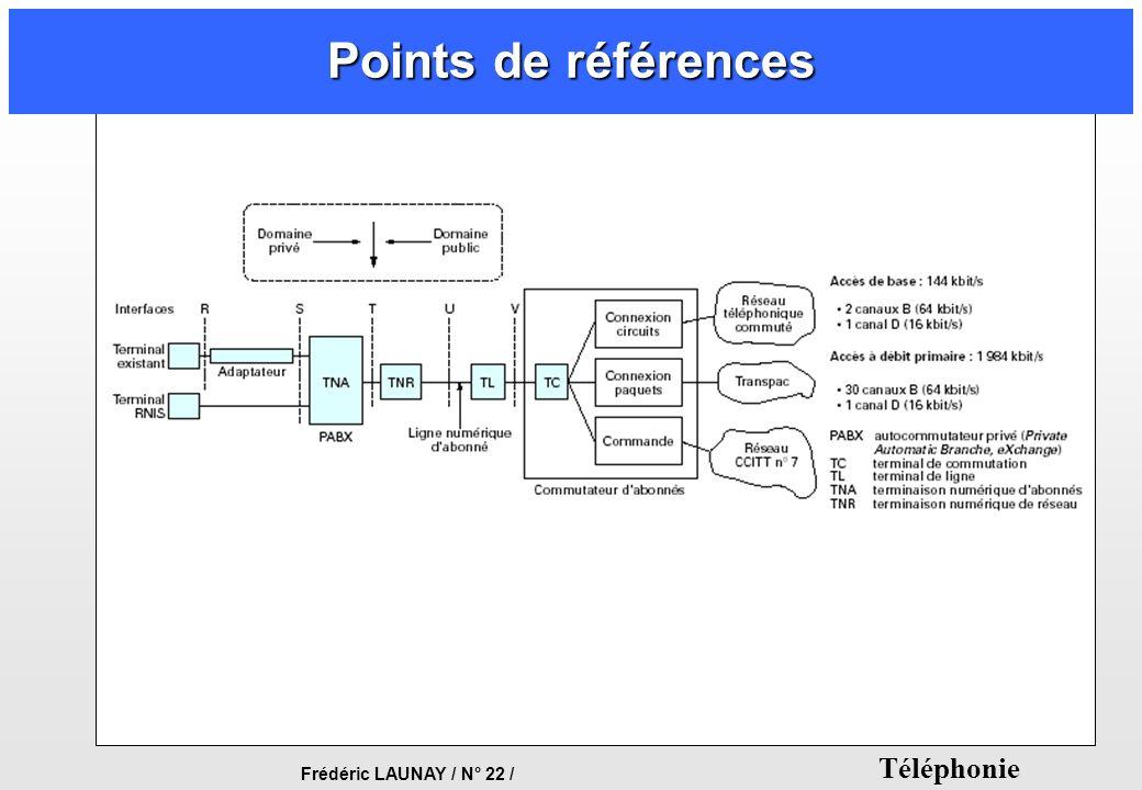 Frédéric LAUNAY / N° 22 / Téléphonie Points de références