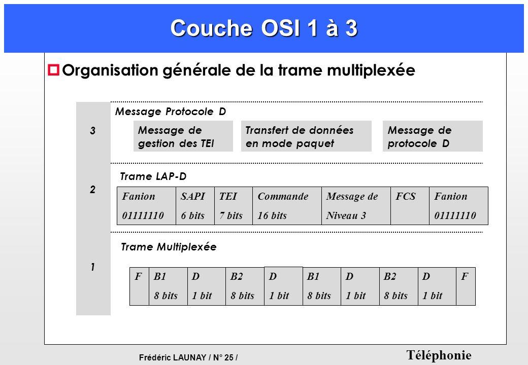 Frédéric LAUNAY / N° 25 / Téléphonie Couche OSI 1 à 3 p Organisation générale de la trame multiplexée 321321 Message de gestion des TEI Transfert de d