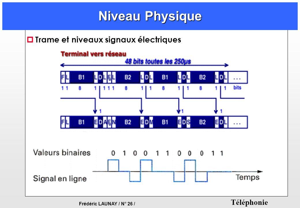 Frédéric LAUNAY / N° 26 / Téléphonie Niveau Physique p Trame et niveaux signaux électriques