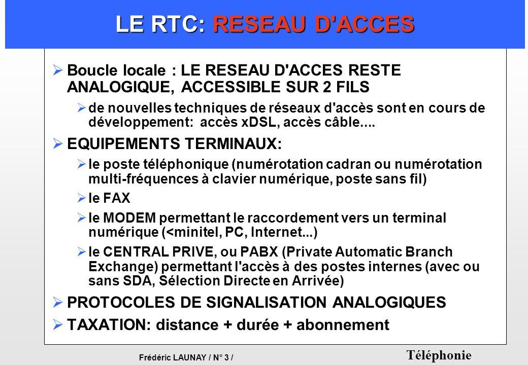 Frédéric LAUNAY / N° 3 / Téléphonie LE RTC: RESEAU D'ACCES Boucle locale : LE RESEAU D'ACCES RESTE ANALOGIQUE, ACCESSIBLE SUR 2 FILS de nouvelles tech