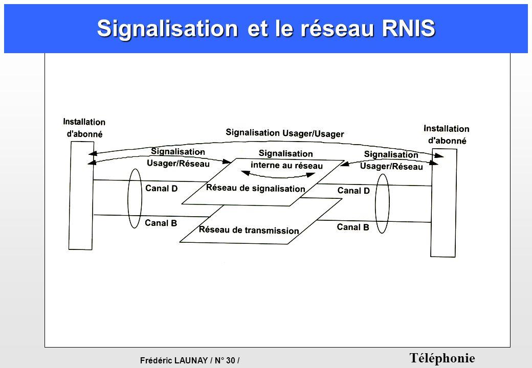 Frédéric LAUNAY / N° 30 / Téléphonie Signalisation et le réseau RNIS