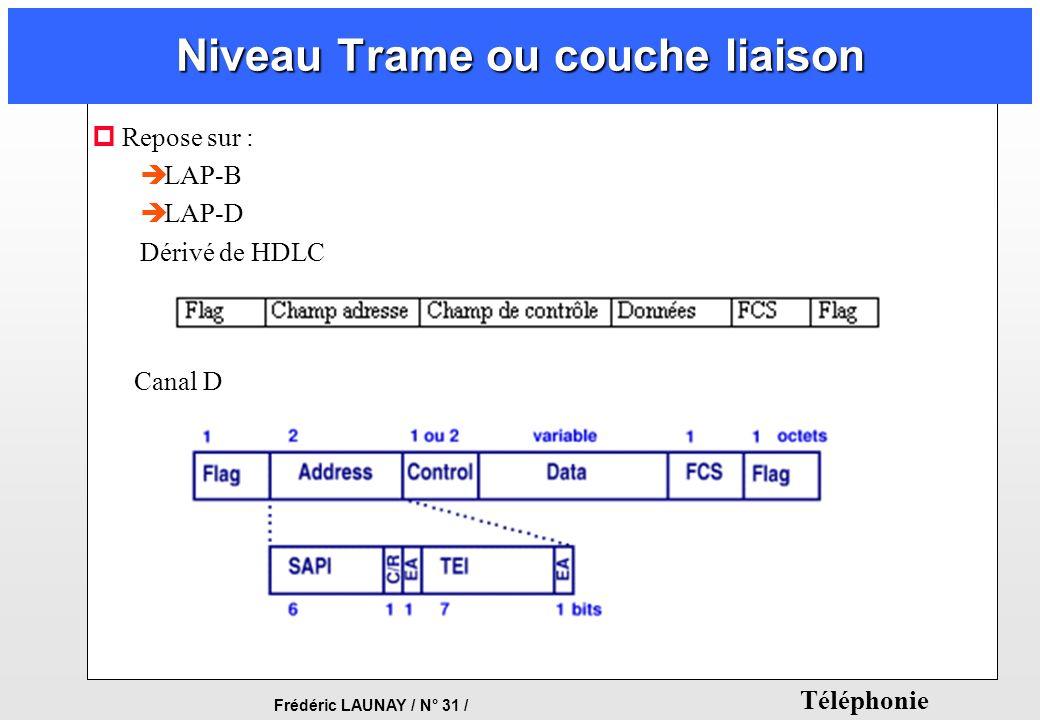 Frédéric LAUNAY / N° 31 / Téléphonie Niveau Trame ou couche liaison pRepose sur : èLAP-B èLAP-D Dérivé de HDLC Canal D